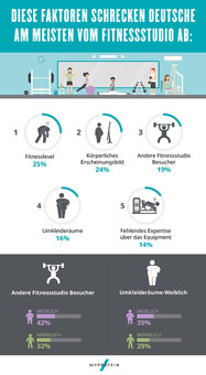 Gym Infographic