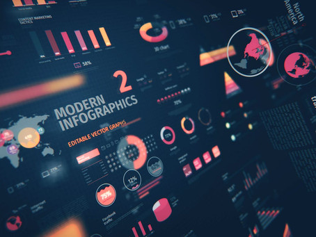Why Infographics? How This Simple Visual Tool is Essential For Your Business