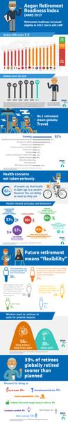 Infographics for Aegon, Netherlands