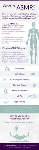 ASMR Infographic