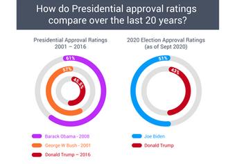Infographic - Comparison