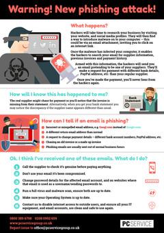Infographic - Phishing