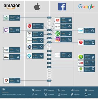 Timeline Graphic