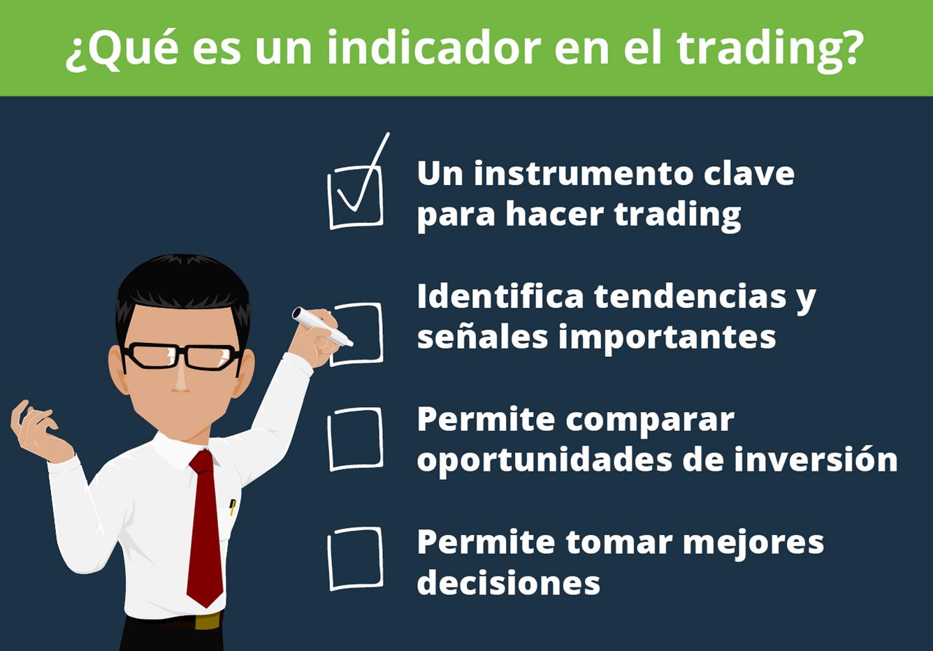 Infographic - Finance