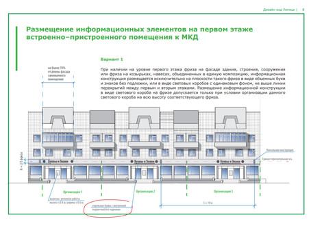 Новая затея городского центра рекламы: дизайн-код для вывесок в Липецке.