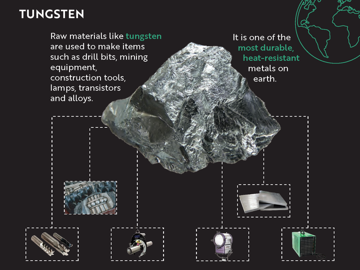 Tungsten Infographic_final_Page_06.png