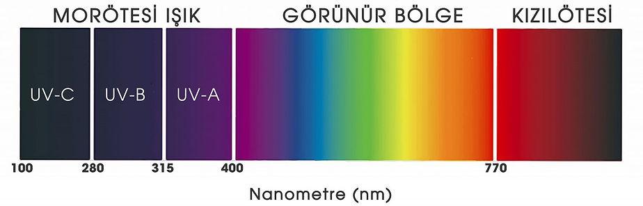 Tuvlightspectrum-1536x492.jpg