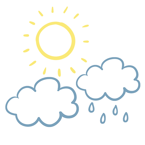 Weather Science I October 19-23