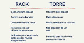 #SERVIDORES - O BÁSICO #09- Formato Rack x Torre
