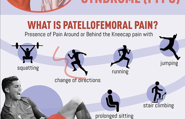 Patellofemoral Syndrome: Do you have a Kneecap pain that doesn't want to go away... ?