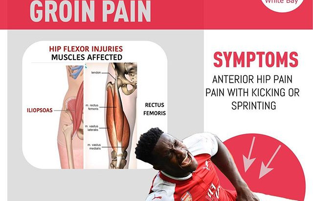 Hip Flexor Injuries in Soccer Players | Weston | Florida