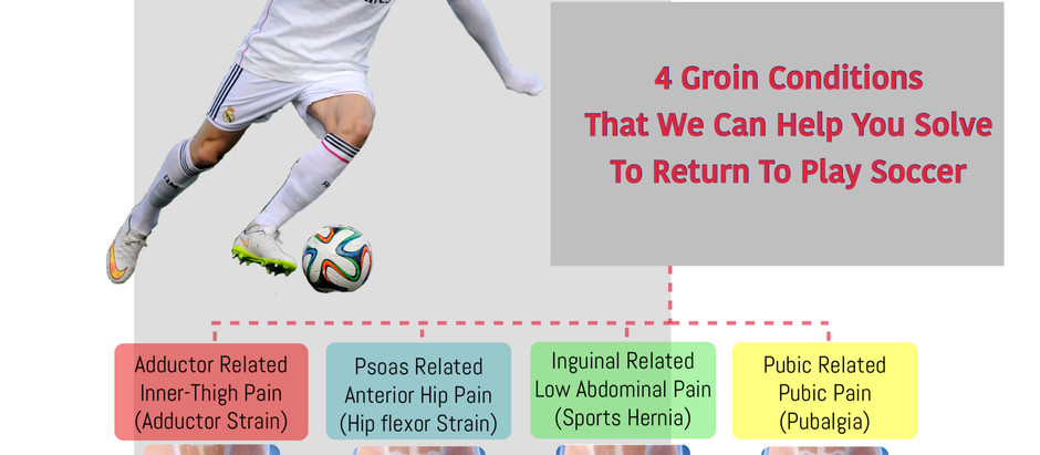 Groin Pain in Soccer Players: causes and solutions