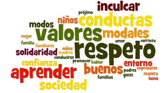 Valores y creencias