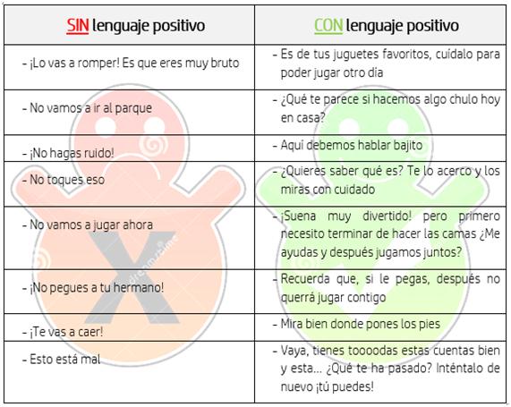 lenguaje positivo con tu hijo