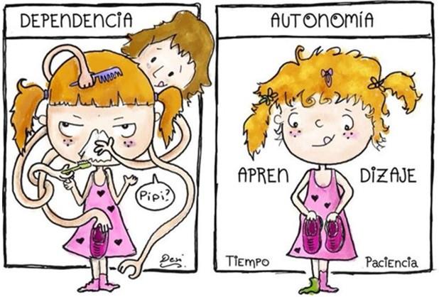 Dependencia Vs. Autonomía