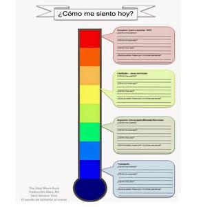 termómetro emociones