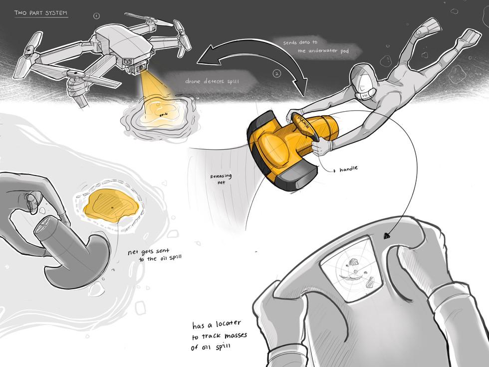 Underwater Drone Oil Detection Scenario