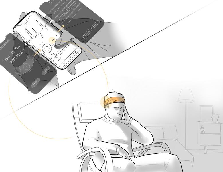 EEG Patch Headwear [Part 2]