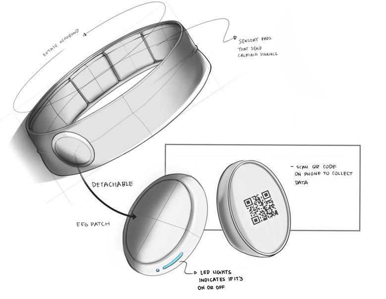 EEG patch headwear [Part 1]