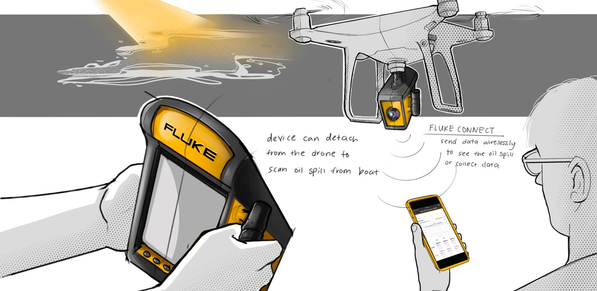 Drone Oil Detection Concept