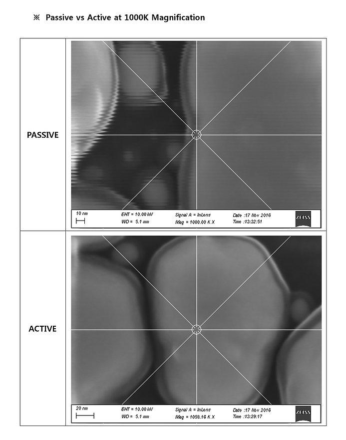 Active Vibration Isolation VS Passive Vibration Isolation