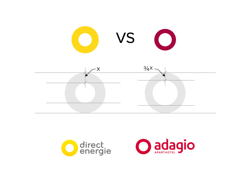 Direct Energie VS Adagio