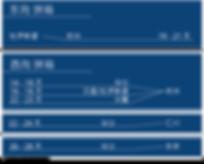 TransitTime__EB-WB_LCL_CN.png