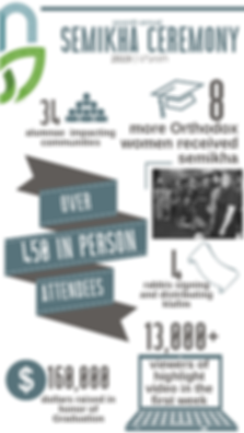 graduation 2019 infographic (1).png