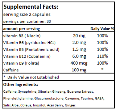 NT Full supplement info.PNG