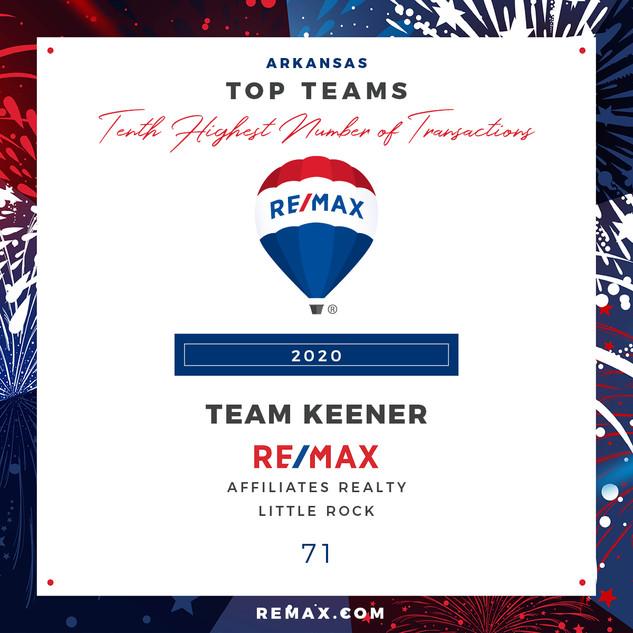 Team Keener Top Teams by Transactions.jp