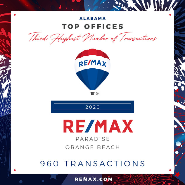 #3 Top Offices by Transactions.jpg