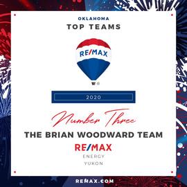 The Brian Woodward Team Top Teams.jpg