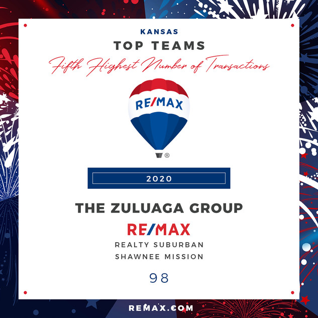 The Zuluaga Group Top Teams by Transacti
