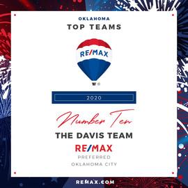 The Davis Team Top Teams.jpg