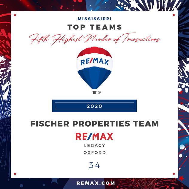 Fischer Properties Team Top Teams by Tra