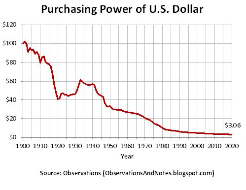 Geldentwertung ist kein Grund zur Sorge