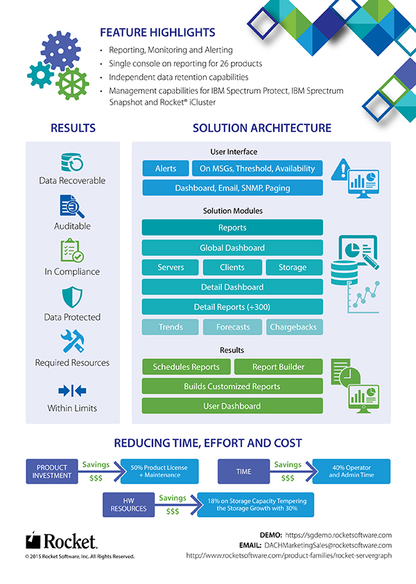 Rocket Software Servergraph Flyer