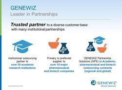Partnerships Presentation Slide