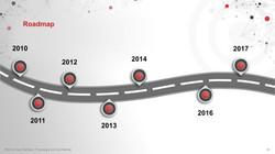 Timeline Presentation Slide Design