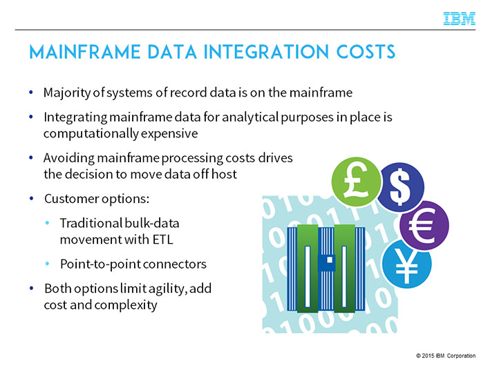 Mainframe Data Slide Design