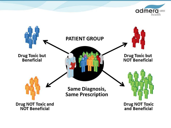 Patient Group Presentation Slide