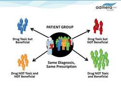 Patient Group Presentation Slide