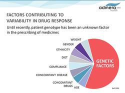 Drug Response Presentation Slide