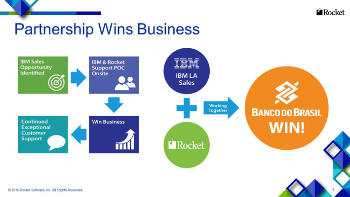 Partnership Presentation Slide
