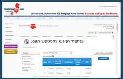 New Jersey Rates Website Design