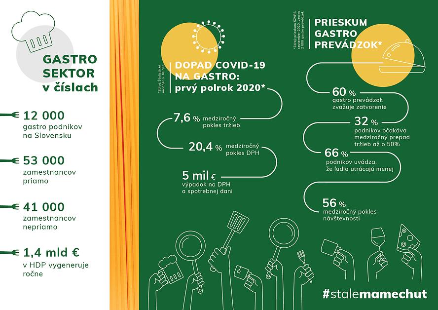 stalemamechut_infografika_final (1).png