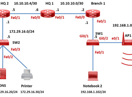 LAB : Static Route Configuration