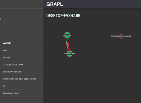 How To Run Grapl on Your Computer in 15 Minutes!