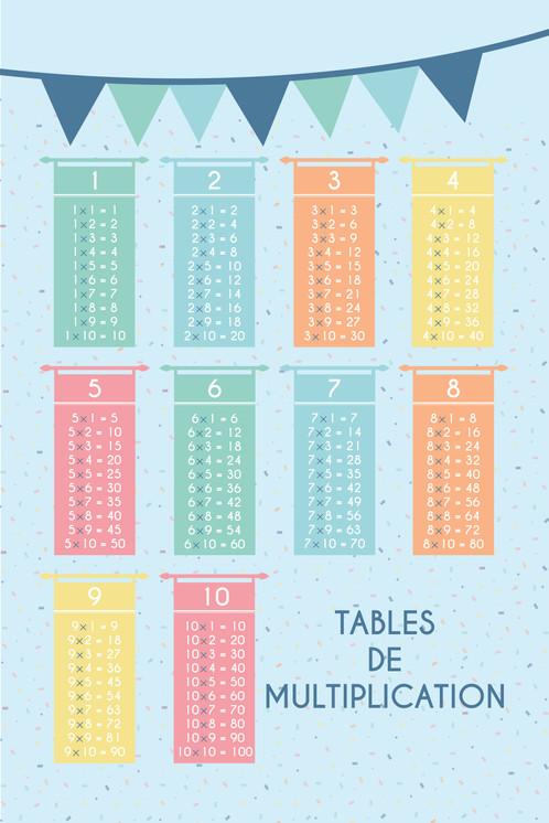 Affiche Multiplication affiche : tables de multiplication : format 60*40 cm