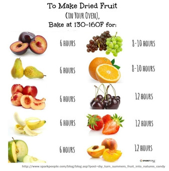 DIY Dried Fruits